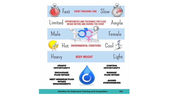 hydration-infographic